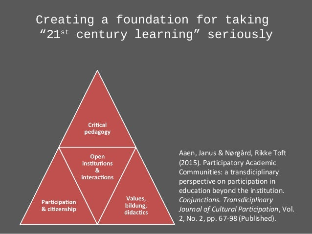 """Creating a foundation for taking """"21st century learning"""" seriously Aaen, Janus & Nørgård, Rikke Toft (2015). Participatory..."""