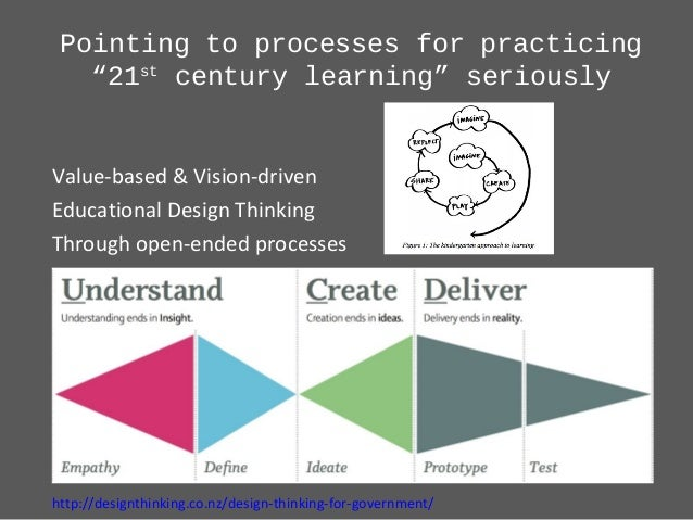 """Pointing to processes for practicing """"21st century learning"""" seriously Value-based & Vision-driven Educational Design Thin..."""
