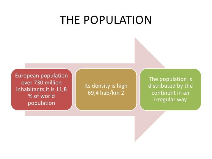 THE POPULATIONEuropean population                                               The population is  over 730 million       ...