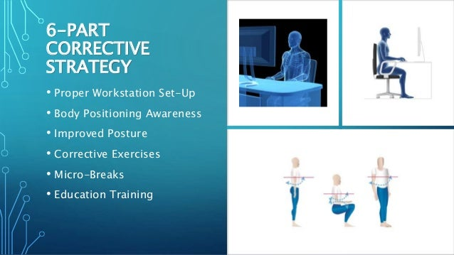 The Posture Solution