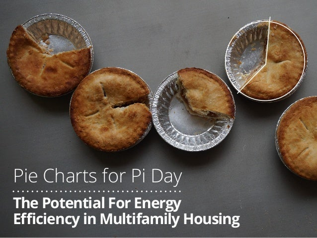 The Potential For Energy Efficiency in Multifamily Housing Pie Charts for Pi Day