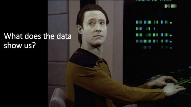What does the data show us?