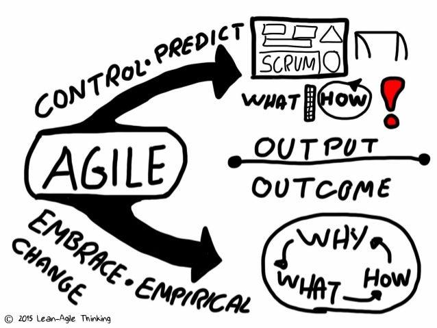 Potentialet og principper i Scrum og Agile, som de fleste