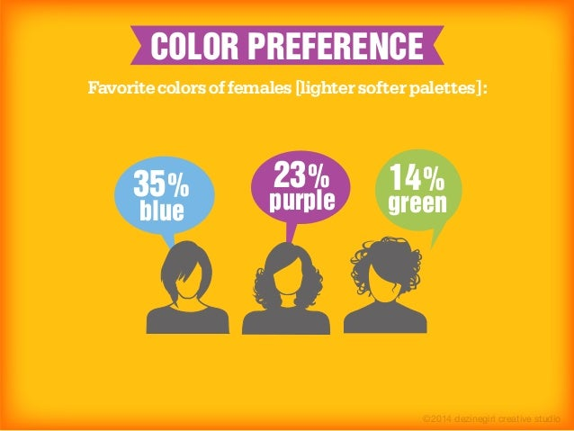 Favorite colors of females lighter - The power of color ...