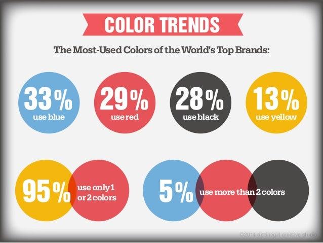 The Power of Color in Branding Slide 4