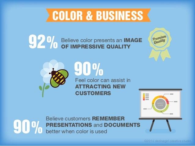 The Power of Color in Branding Slide 5