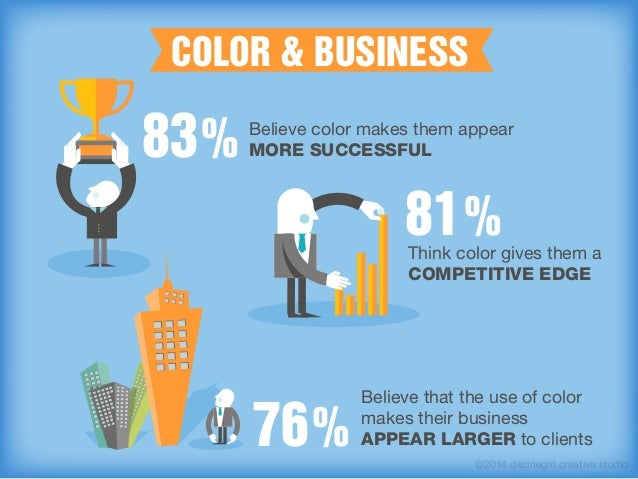 The Power of Color in Branding Slide 6