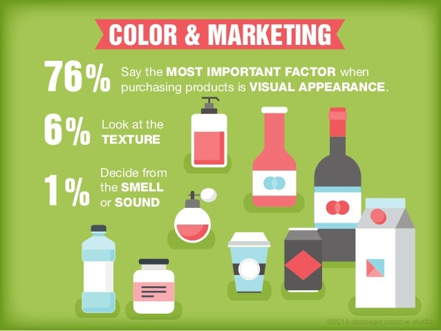 Color marketing 76 say - The power of color ...