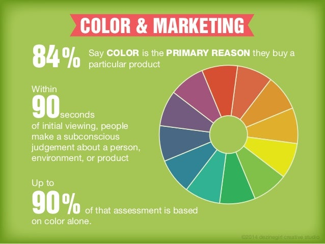COLOR & MARKETING 84% Say COLOR is the PRIMARY REASON they buy a particular product Within 90seconds of initial viewing, p...