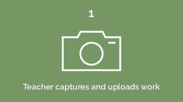 Teacher captures and uploads work 1