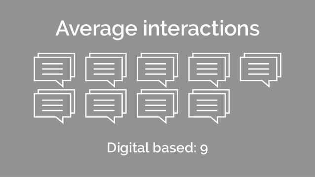 Digital based: 9 Average interactions