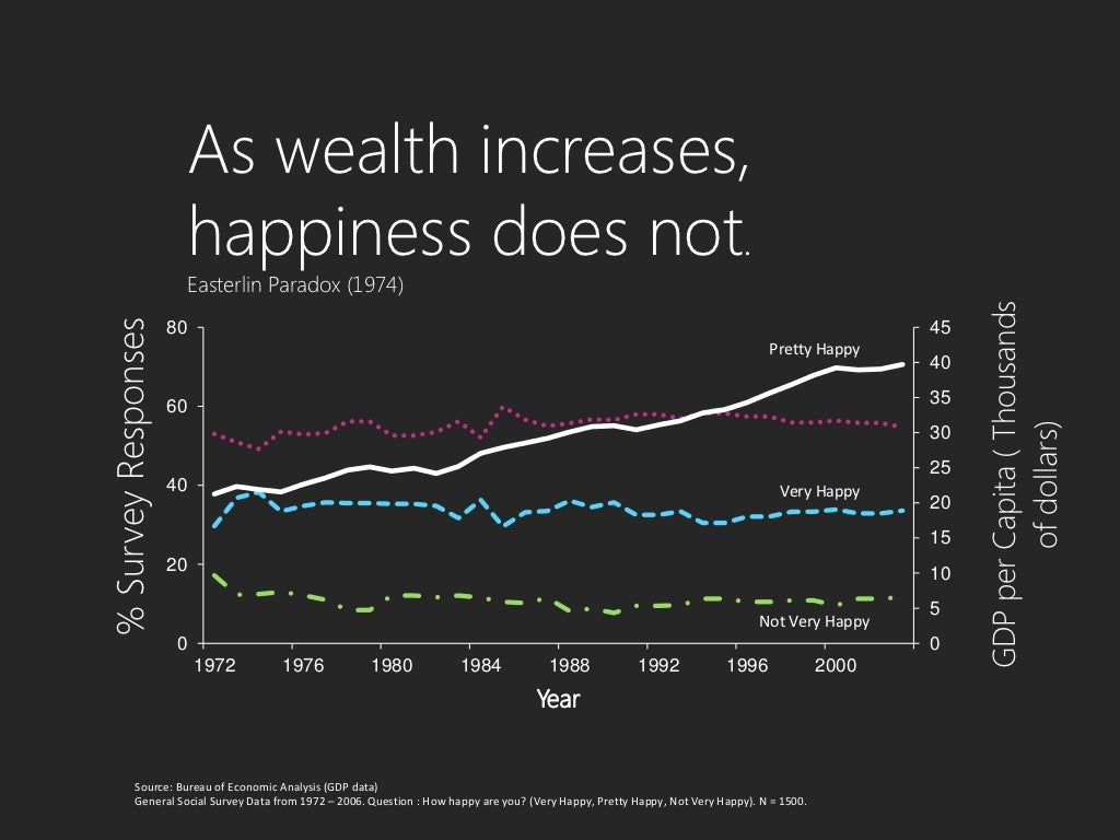 wealth and happiness The richest man who ever lived: king solomon's secrets to success, wealth, and happiness (9781400071975) king solomon's secrets to success, wealth, and happiness.