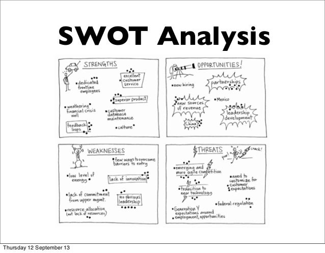 swot analysis dippin dots Swot analysis swot analysis is a the swot framework scores, perhaps by assigning sticky dots the results can then be discussed and debated strengths.