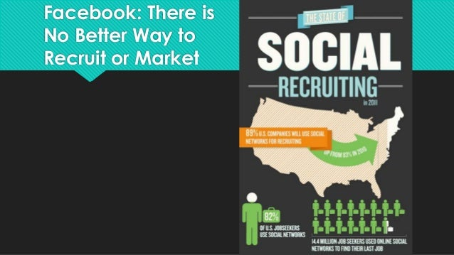 Facebook: There is No Better Way to Recruit or Market