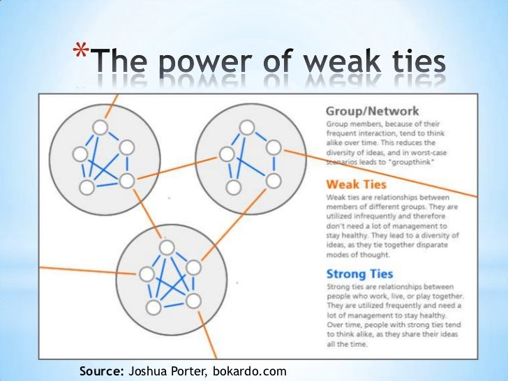 the power of social networks What is the real impact of social  these factors have caused social networks to evolve  people cannot harness the power one positive impact of social media is.