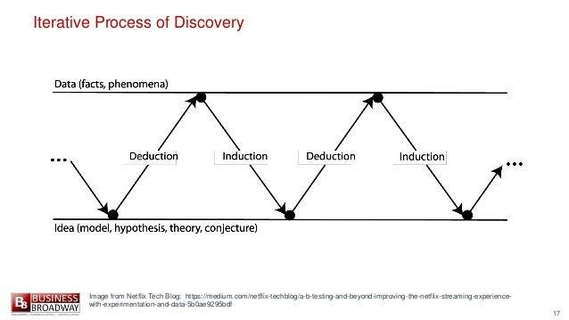 17 Iterative Process of Discovery Image from Netflix Tech Blog: https://medium.com/netflix-techblog/a-b-testing-and-beyond...