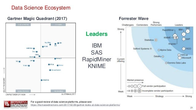 21 Data Science Ecosystem Gartner Magic Quadrant (2017) Forrester Wave Leaders IBM SAS RapidMiner KNIME For a good review ...