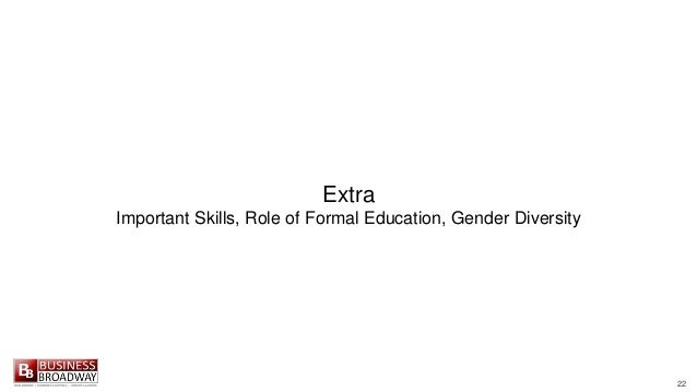 22 Extra Important Skills, Role of Formal Education, Gender Diversity
