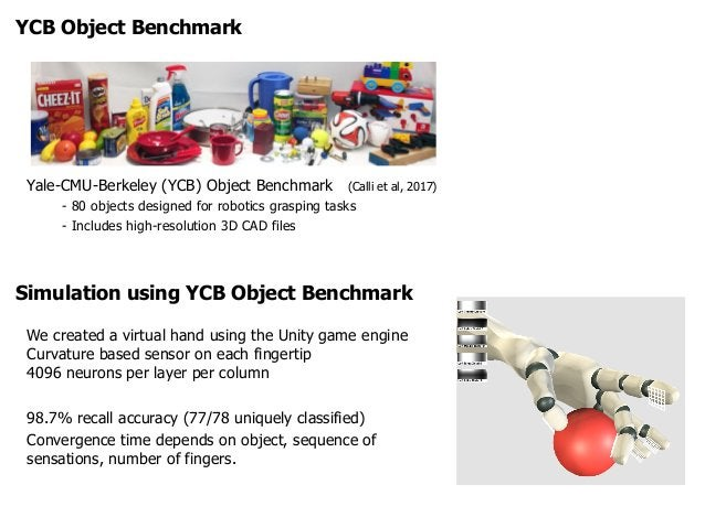 Yale-CMU-Berkeley (YCB) Object Benchmark (Calli et al, 2017) - 80 objects designed for robotics grasping tasks - Includes ...