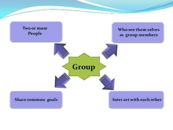 group dynamics and group processes Group dynamics looks at how people form groups and how these groups develop and interact groups can be informal or formal but.