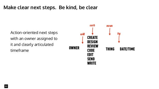 Make clear next steps. Be kind, be clear  @AYNNE  Action-oriented next steps  with an owner assigned to  it and clearly ar...