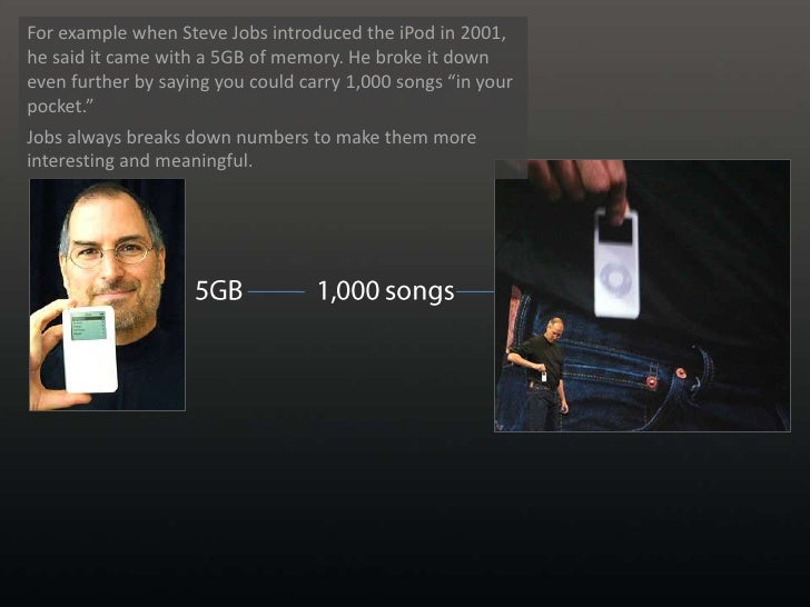 For example when Steve Jobs introduced the iPod in 2001, he said it came with a 5GB of memory. He broke it down even furth...