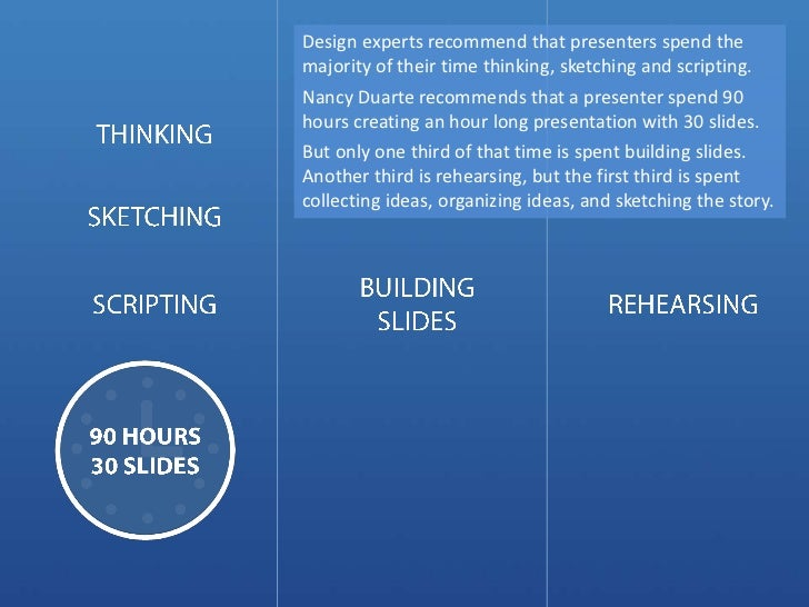 Design experts recommend that presenters spend the majority of their time thinking, sketching and scripting. <br />Nancy D...