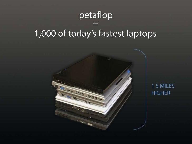 petaflop<br />=<br />1,000 of today's fastest laptops<br />1.5 MILESHIGHER <br />