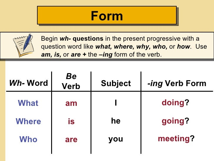 The present progressive wh questions – Present Progressive Spanish Worksheet
