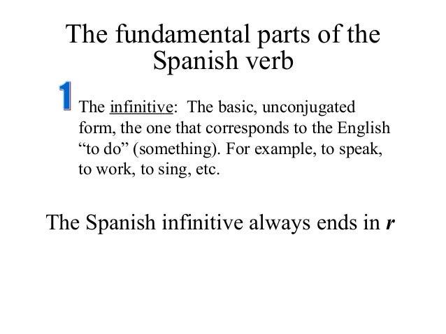 The present tense of regular ar verbs