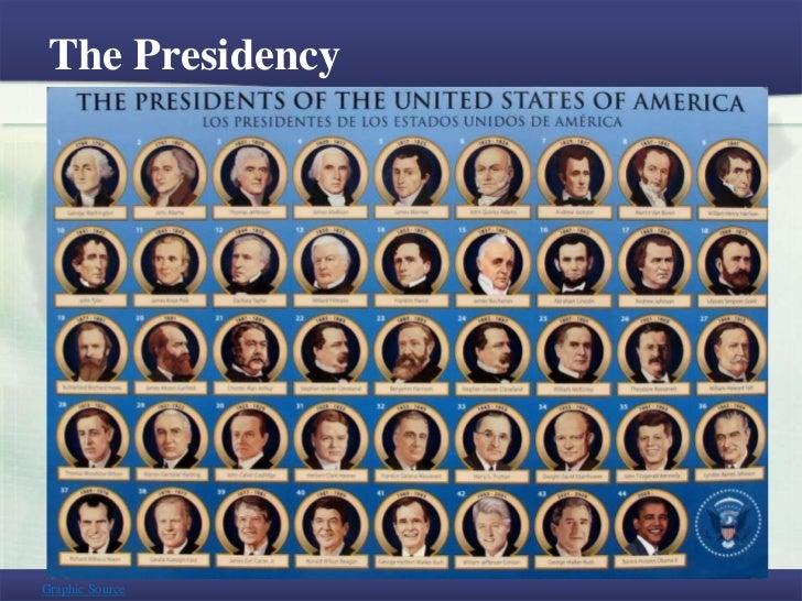 The PresidencyGraphic Source