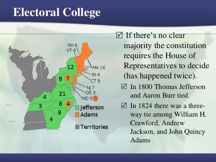 How are members of the Electoral College determined?