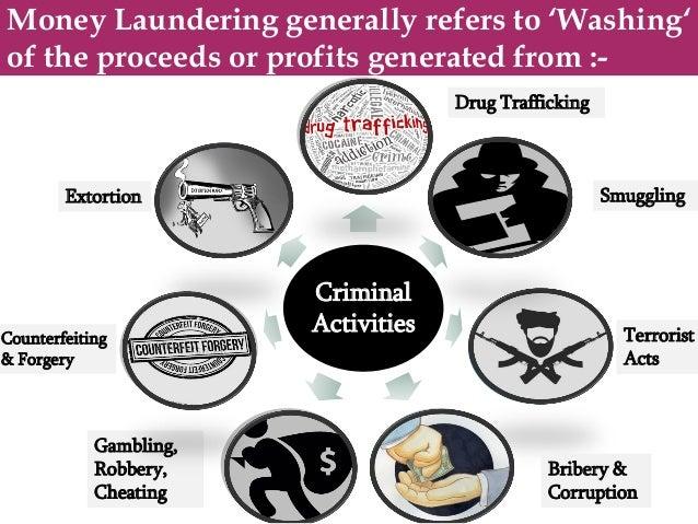 Preventing money laundering trading forex terpercaya di indonesia