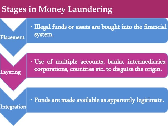 The prevention of money laundering act, 2002 (2)