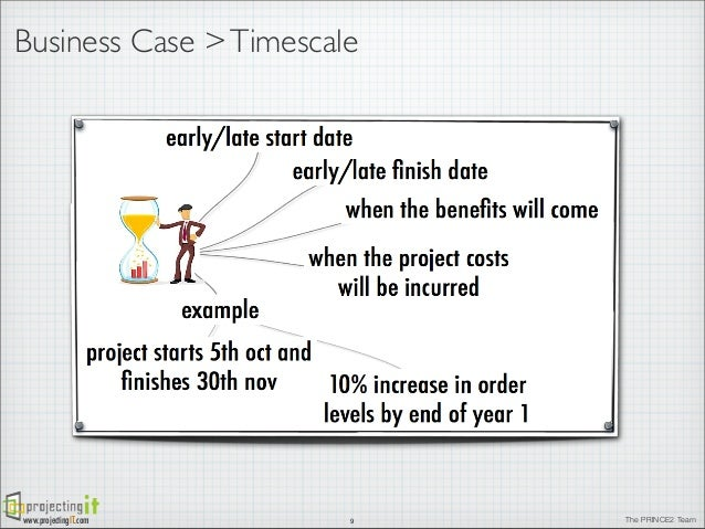 The prince2 business case business case fbccfo Images
