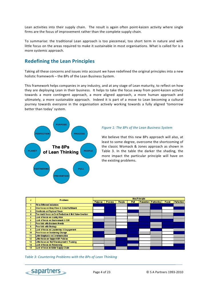 lean system The right lean management system helps leading organizations outperform the competition see how it does it here.