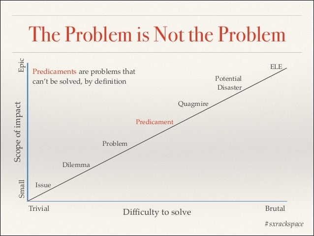Small  ELE  Predicaments are problems that! can't be solved, by definition  Potential! Disaster Quagmire  Scope of impact  ...