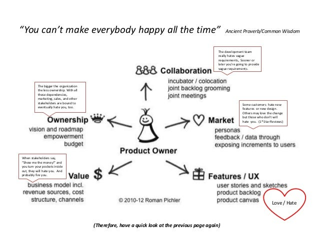 """""""You can't make everybody happy all the time"""" Ancient Proverb/Common Wisdom The development team really hates vague requir..."""