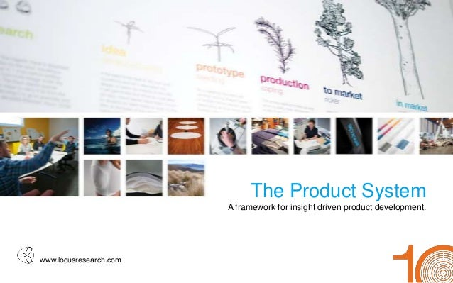 www.locusresearch.comwww.locusresearch.com The Product System A framework for insight driven product development.
