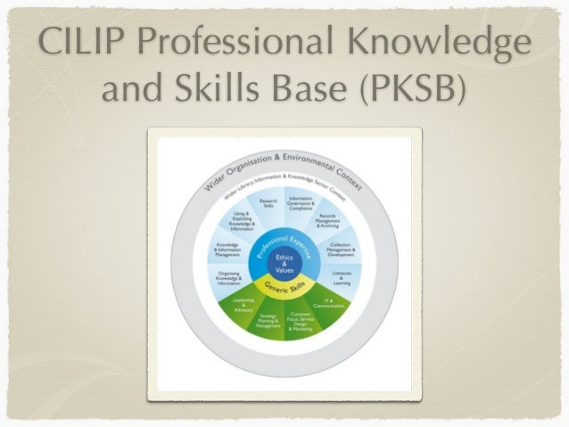 how developing professional knowledge and abilities Professional skills will help you kick off and  important business skills for new graduates  contribute to your team by sharing knowledge that you learn at.