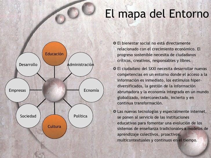 Desarrollo Empresas Sociedad Cultura Política Ecnom ía Administraci ón Educaci ón P El mapa del Entorno <ul><li>El bienest...
