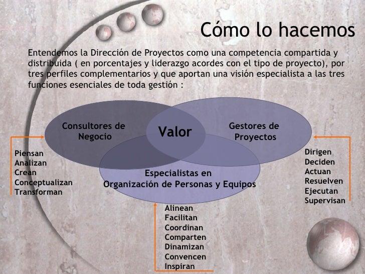 Entendemos la Direcci ón de Proyectos como una competencia compartida y distribuida ( en porcentajes y liderazgo acordes c...