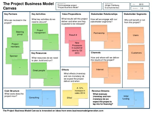 how does a monopoly benefit stakeholders To be successful, any business needs to appeal to a variety of different stakeholders stakeholders are generally defined as groups of people who have a small business » business models.