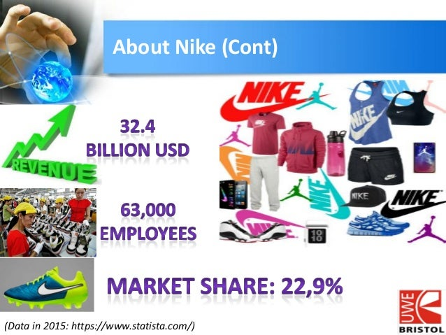 the promise and perils of globalization the case of nike1 The promise and perils of globalization: the case of nike the promise and perils of  globalization: the case of nike1 political economy of japan swoosh and.