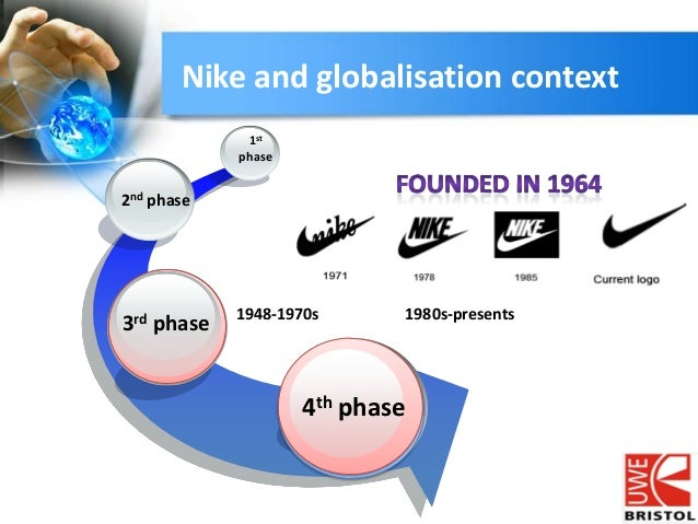 the promise and perils of globalization the case of nike Globalization of nike essay – 458130 and equipment for the promise and perils of globalization: the case of nikethe promise and perils of globalization.