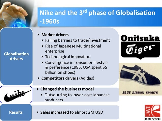 the promise and perils of globalization the case of nike1 The promise and perils of globalization: the case of nike richard m locke mit working paper ipc-02-007 july 2002 through a case study of nike, inc – a company that has come to symbolize both the benefits and the risks.