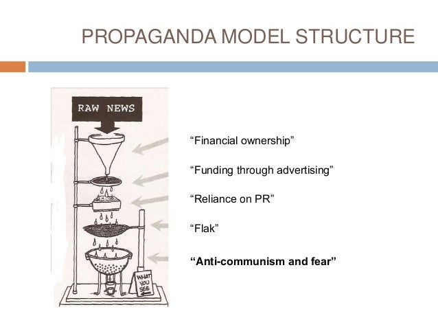 what is the propaganda model 29 the propaganda model  sytaffel following smythe's exposition of the audience and jurgen habermas's (1991) elucidation of mass media as providing an apparatus whereby elite sectors of society can transform the democratising potential of the public sphere, a series of leftist academic media scholars have attempted to delineate the precise methods by which the mass media operates as a .