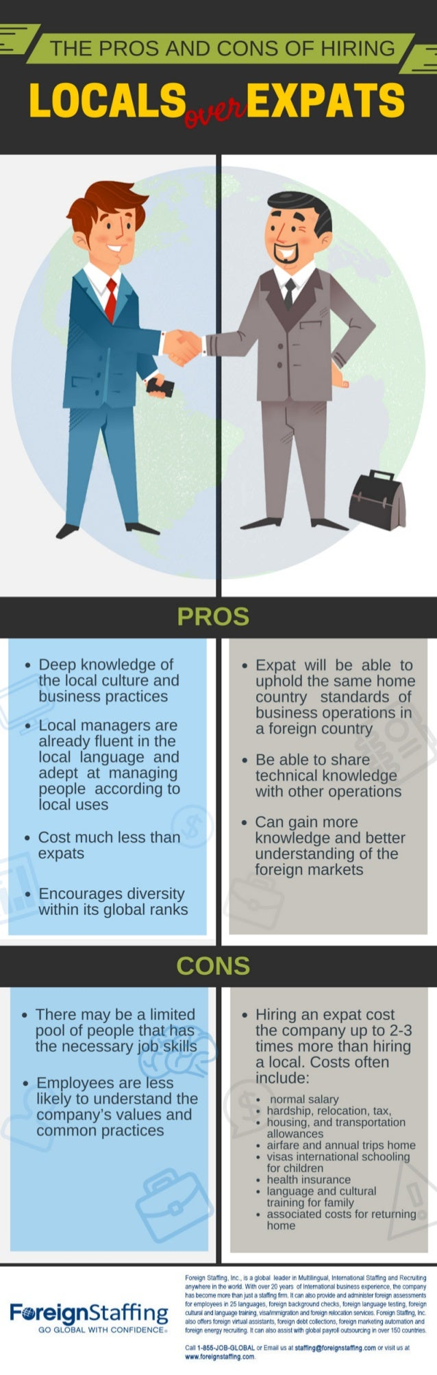 pro and cons of expanding business overseas  your business, here are a few pros and cons you should consider:  down the  street, across the state, around the country, and overseas  for instance, a  website could help you build awareness and expand your operation.