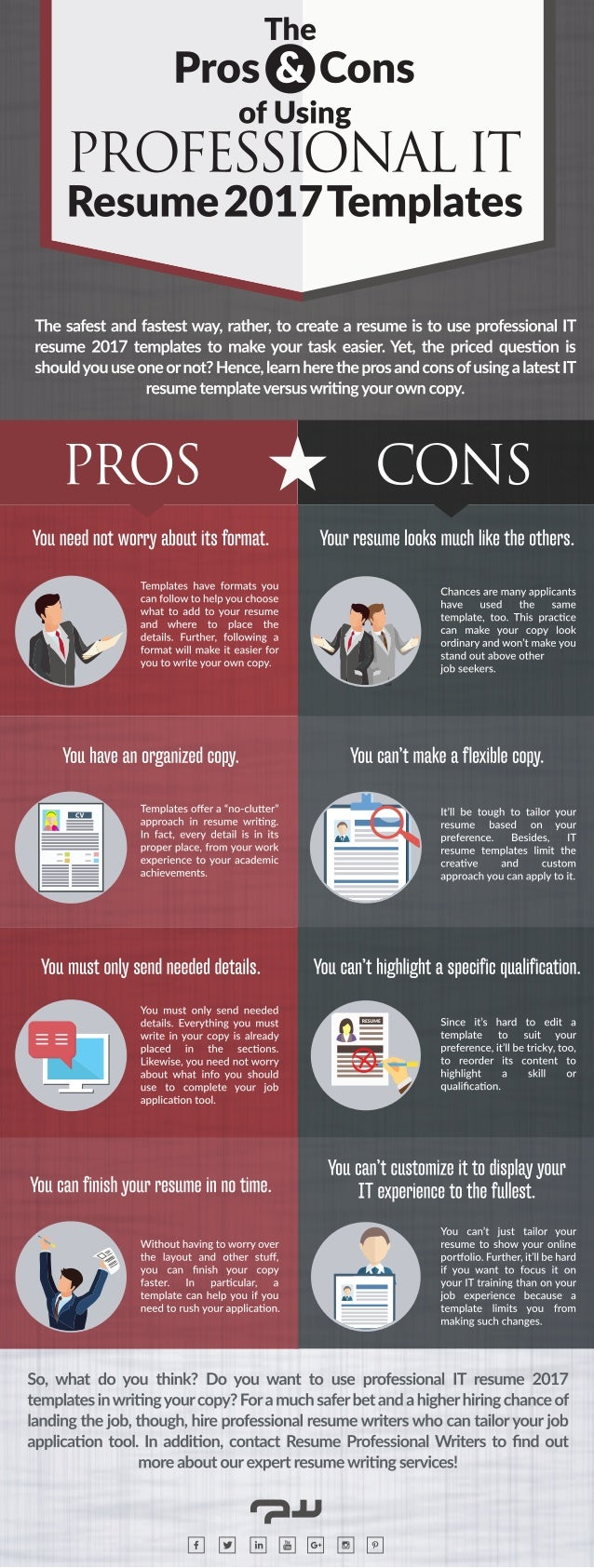 Delighted Hire A Professional Resume Writer Ideas Professional