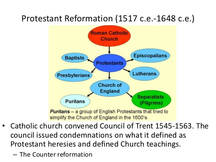 An explanation of the protestant reformation